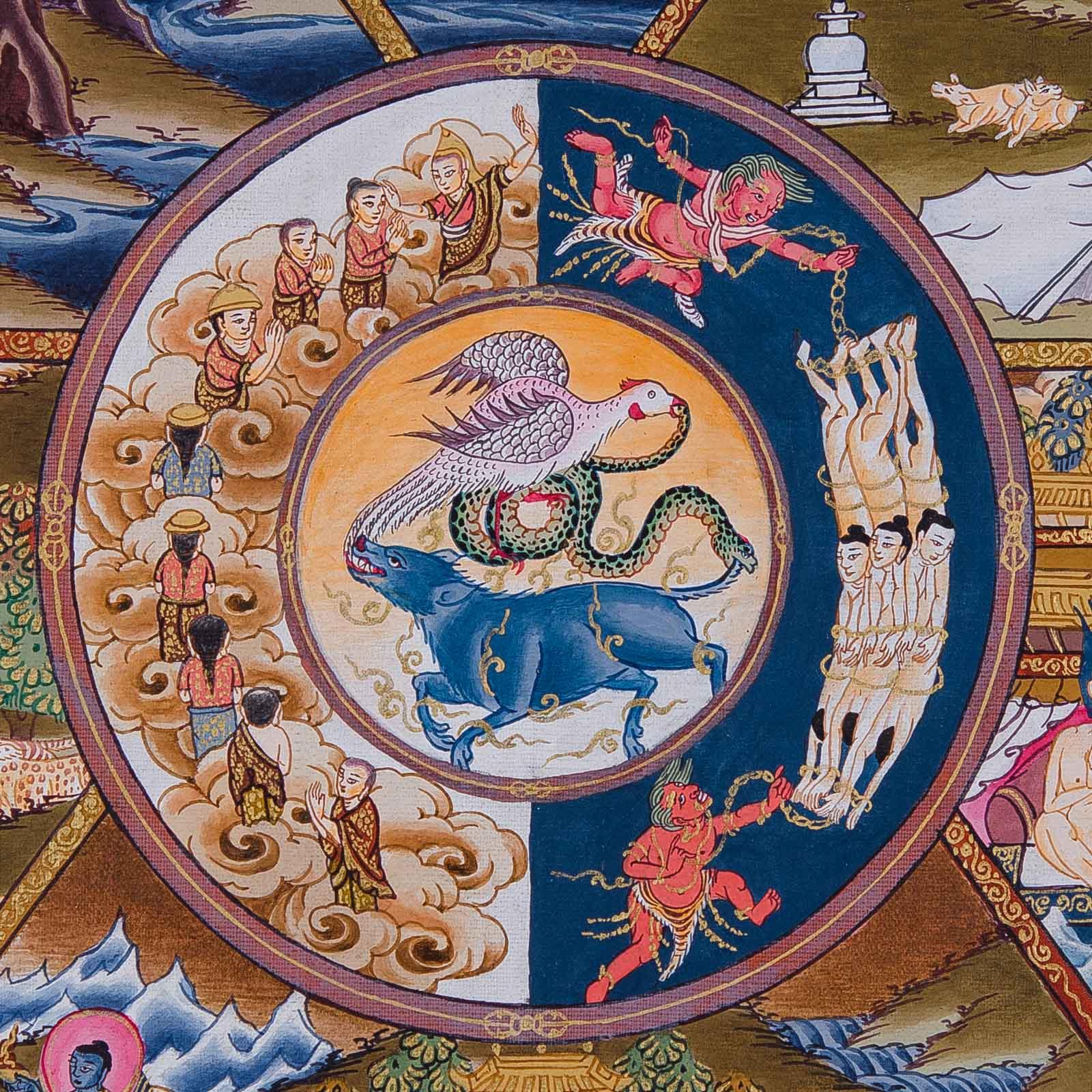 Samsara y nirvana - 1ª parte - Centro de meditación Tushita